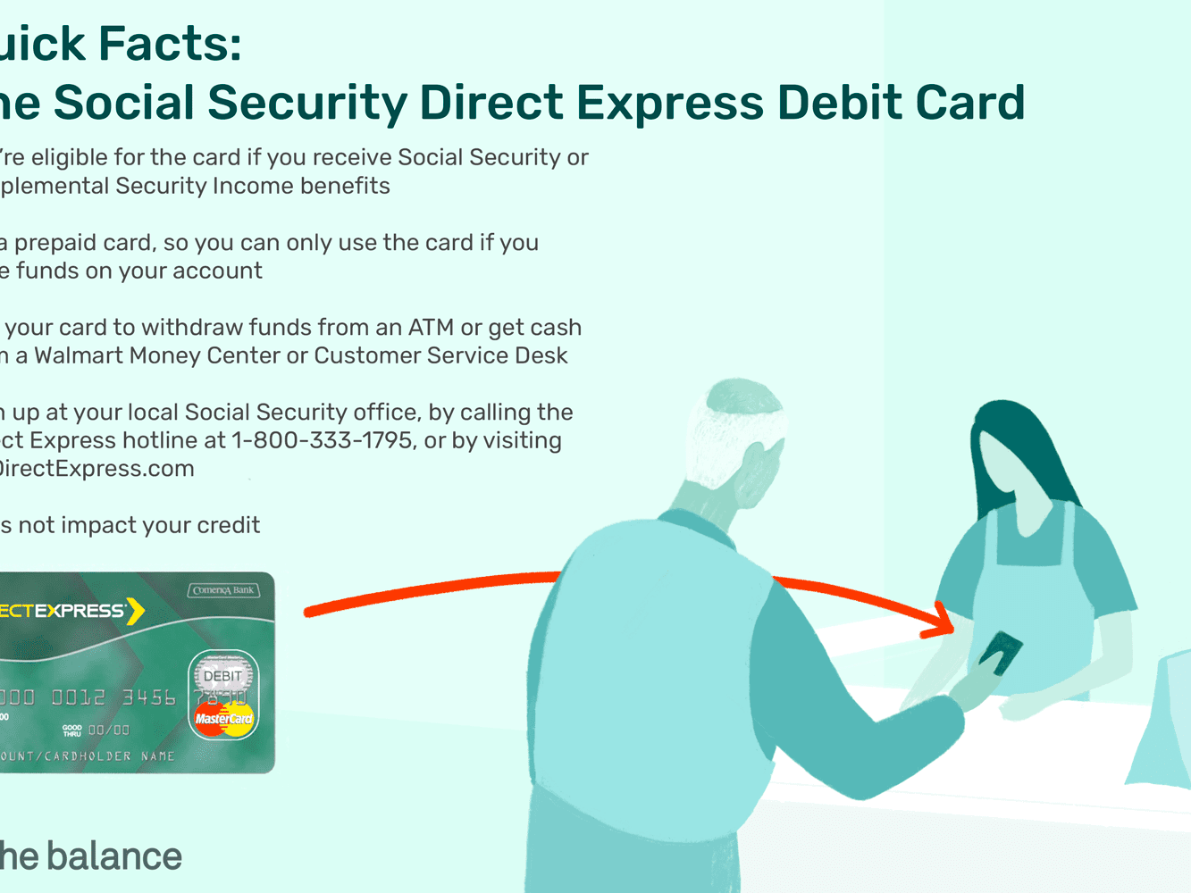 What You Must Know About the Social Security Debit Card