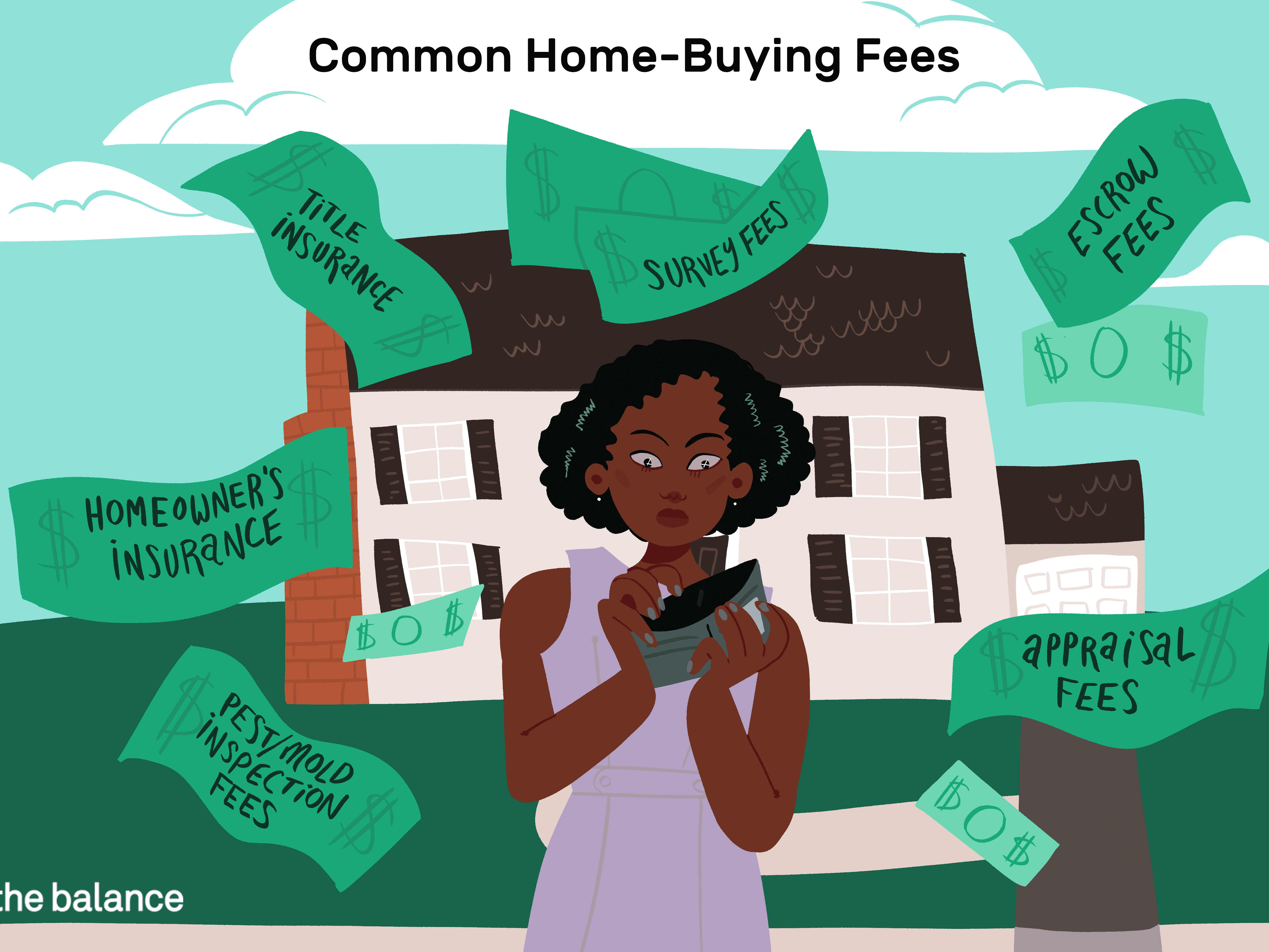Fees You Need To Know About Before Buying a Home