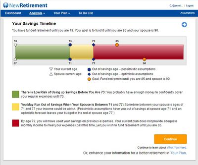 The Best Retirement Calculators Online