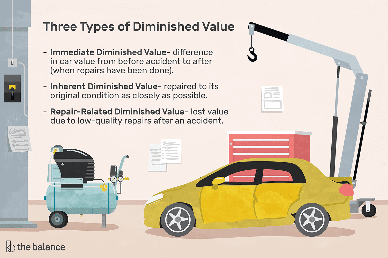 How To Get A Rental Car From Insurance Claim >> Diminished Value And How To Get Insurance To Pay