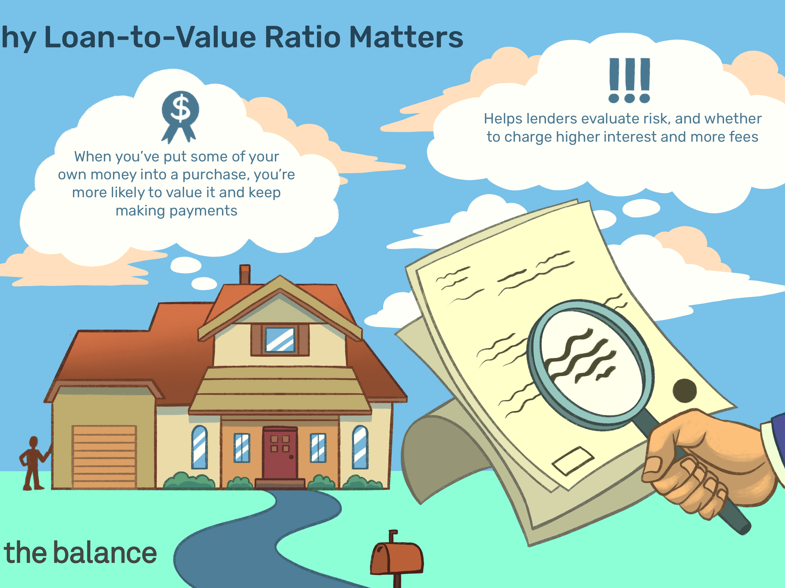 Loan-to-Value Ratio: What It Is and How to Calculate It
