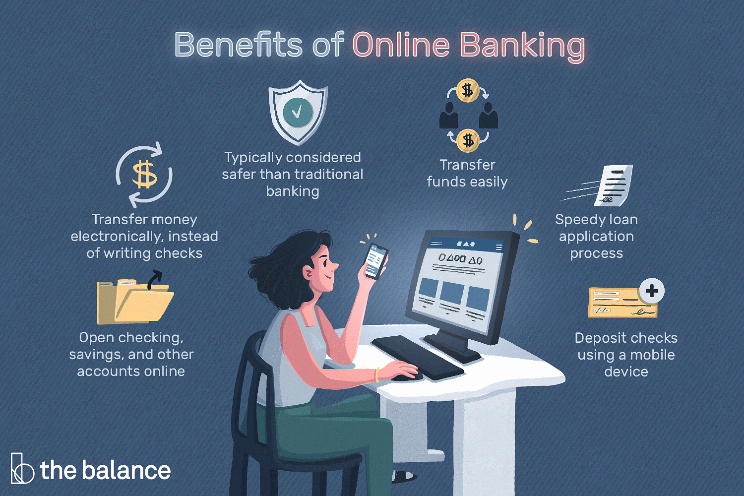 Online Banking What Is It