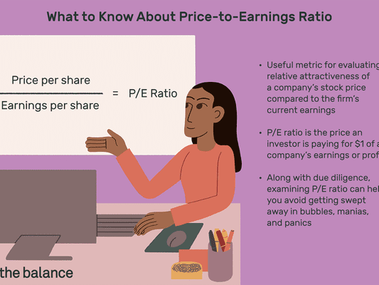 "Image shows a woman at a computer and gesturing to the price to earnings ratio equation. Text reads: ""What to know about price-to-earnings ratio: useful metric for evaluating relative attractiveness of a company's stock price compared to the firm's current earnings; P/E ratio is the price an investor is paying for $1 of a company's earnings or profit. Along with due diligence, examining P/E ratio can help you avoid getting swept away in bubbles, manias, and panics."""