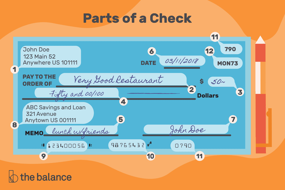 "Image shows a check. Title reads ""parts of a check"" and points to what each area needs."