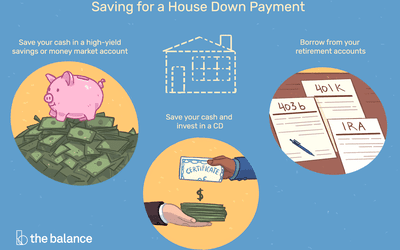 How Much Do We Need as a Down Payment to Buy a Home?