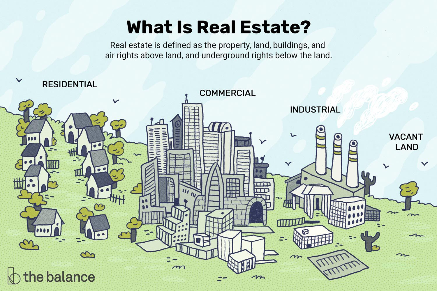 real-estate-what-it-is-and-how-it-works-