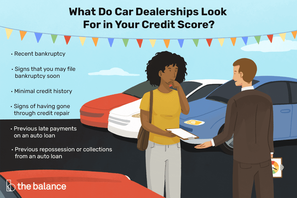 """This illustration describes what car dealerships look for in your credit score including """"Recent bankruptcy,"""" """"Signs that you may file bankruptcy soon,"""" """"Minimal credit history,"""" """"Signs of having gone through credit repair,"""" Previous late payments on an auto loan,' and """"Previous repossession or collections from an auto loan."""""""