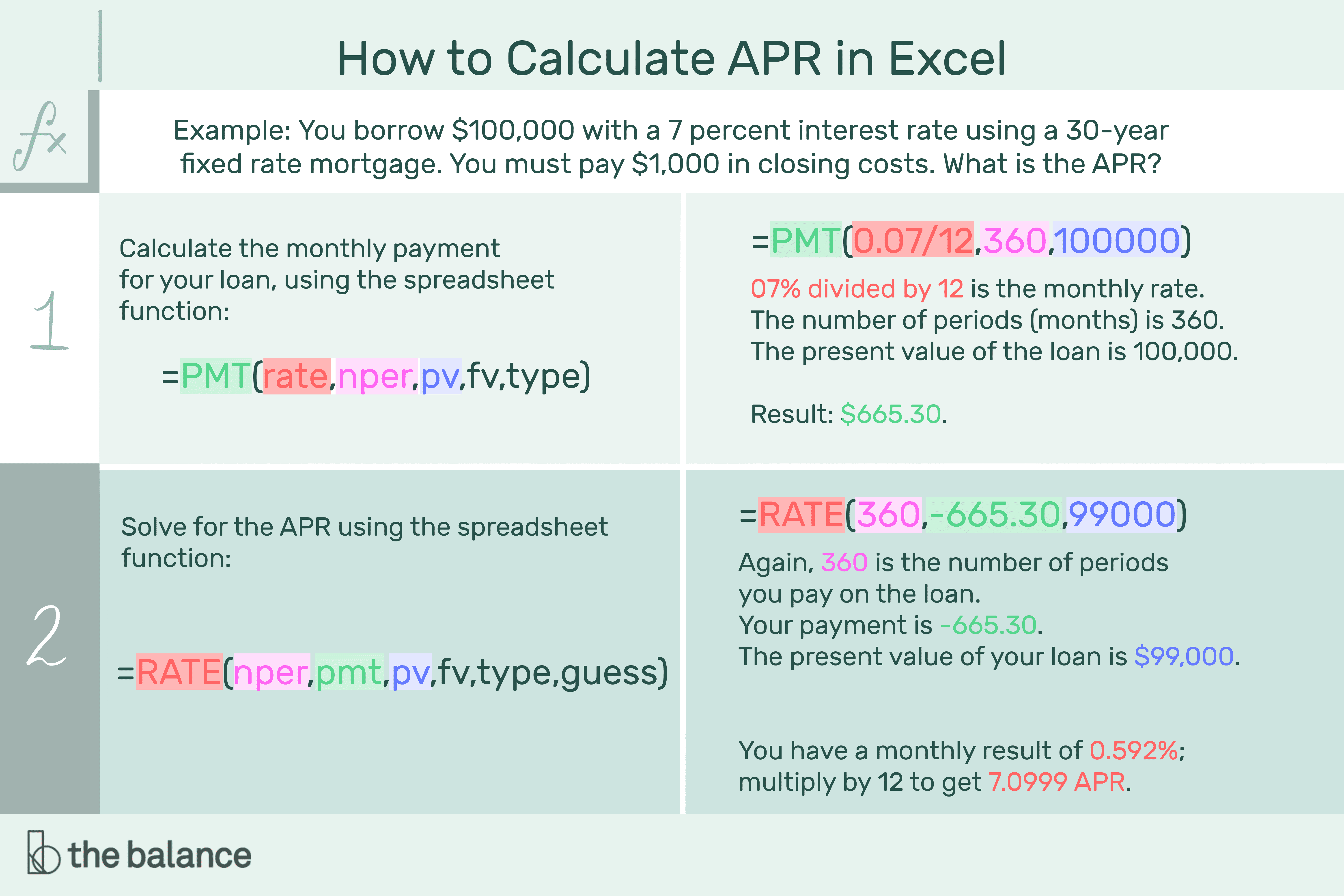 how to calculate annual percentage rate  apr