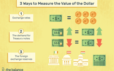 How to Determine the Value of Your Gold Jewelry