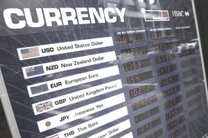 Six Currencies Used In The U S Dollar Index