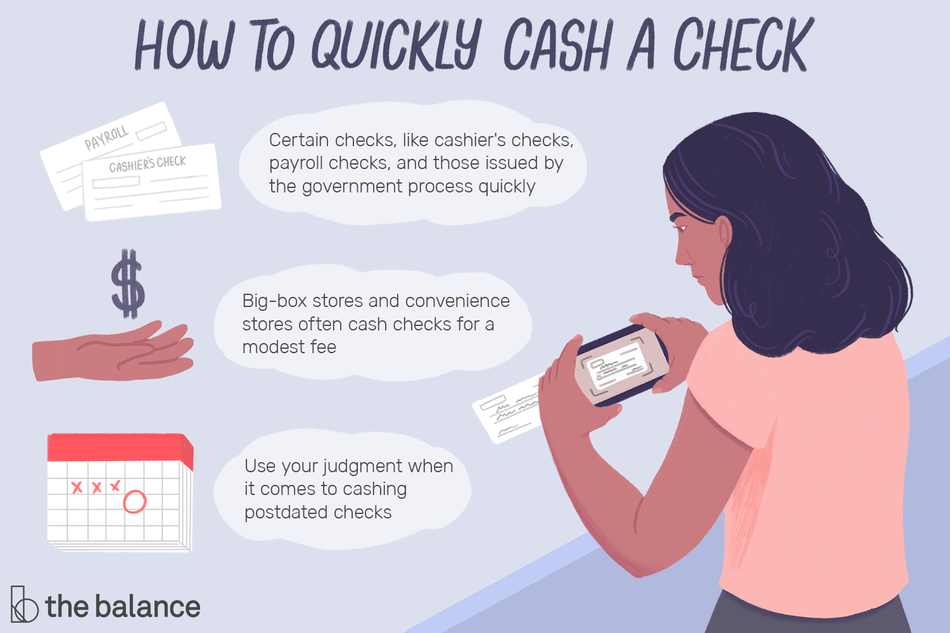 "Image shows a woman depositing a check on her phone. Text reads: ""How to quickly cash a check: certain checks, like cashier's checks, payroll checks, and those issued by the government process quickly. Big-box stores and convenience stores often cash checks for a modest fee; use your judgement when it comes to cashing postdated checks"""