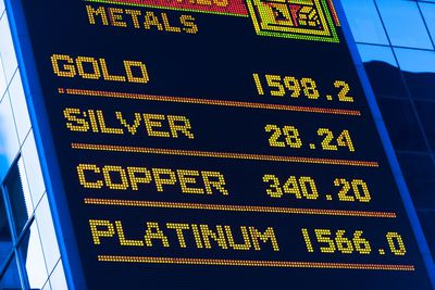 a display with precious metal prices