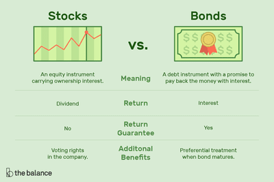 Difference between stock exchange and cryptocurrency