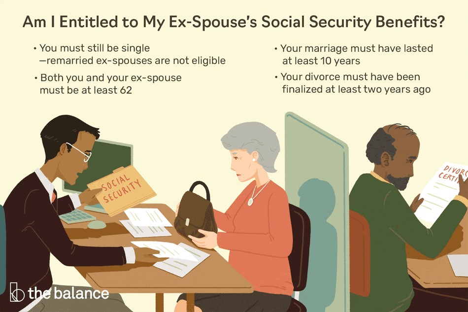 "Image shows a few people at a social security office. text reads: ""Am I entitled to my ex-spouse's social security benefits? You must be single (remarried ex-spouses are not eligible); Both you and your ex-spouse must be at least 62; your marriage must have lasted at least 10 years; your divorce must have been finalized at least two years ago"""