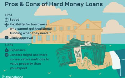 Loans for Flipping Houses: What Works and What Doesn't