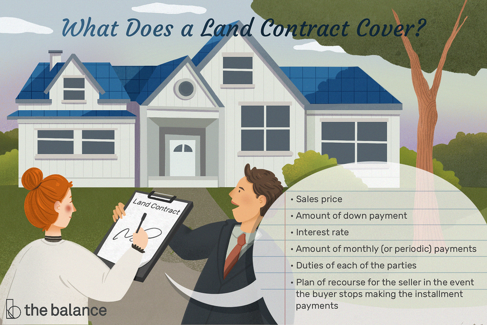 "Image shows a home and two people in front of it, where a woman is signing a document called ""land contract"" held on a clipboard by a man in a suit. Text reads: ""What does a land contract cover? Sales price, amount of down payment, interest rate, amount of monthly (or periodic) payments, duties of each of the parties, plan of recourse for the seller in the event the buyer stops making the installment payments"""