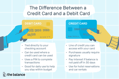 The difference between a credit card and a debit card