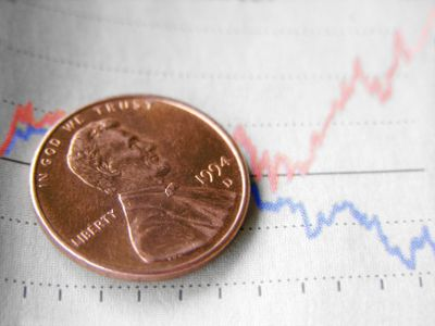 penny on financial charts