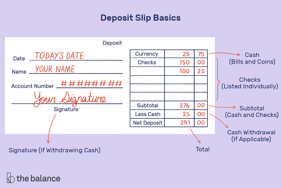 deposit form meaning  How to Fill Out a Deposit Slip