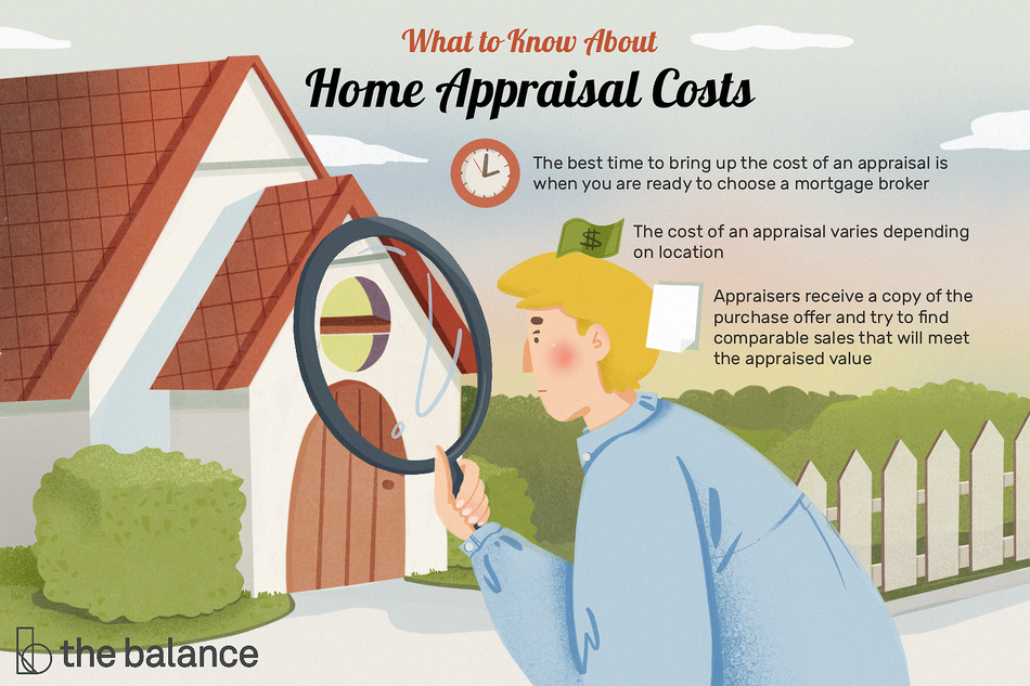 "Image shows a man looking at a home through a magnifying glass. Text reads: ""What to know about home appraisal costs: The best time to bring up the cost of an appraisal is when you are ready to choose a mortgage broker. The costs of an appraisal varies depending on location. Appraisers receive a copy of the purchase offer and try to find comparable sales that will meet the appraised value"""