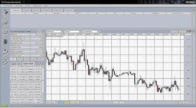 Making Your First Forex Trade