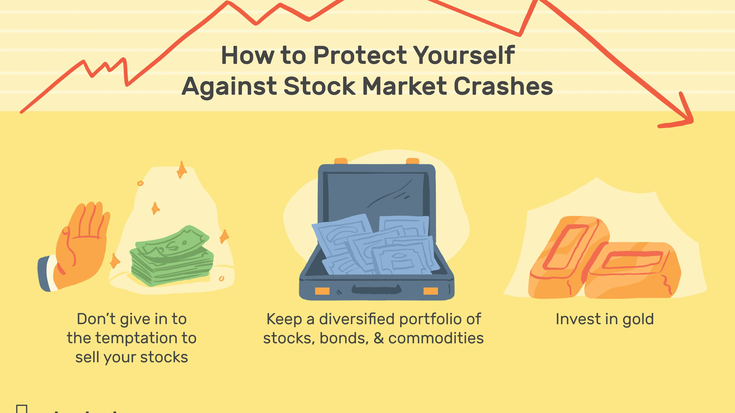 Stock Market Crash: What Is It?