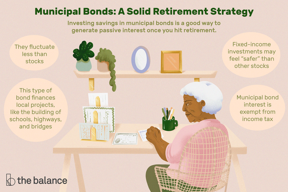 "Municipal bonds may be a solid retirement strategy. Municipal bond interest is exempt from income tax. They fluctuate less than stocks. This type of bond finances local projects, like the building of schools, highways, and bridges. Fixed-income investments may feel ""safer"" than other stocks."