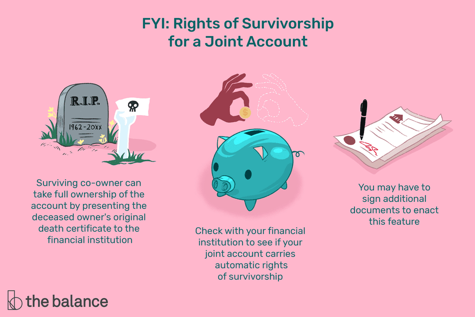 """Text reads: """"FYI: Right of survivorship for a joint account. Surviving co-owner can take full ownership of the account by presenting the deceased owner's original death certificate to the financial institution. Check with your financial institution to see if your joint account carries automatic rights of survivorship. You may have to sign additional documents to enact this feature."""""""