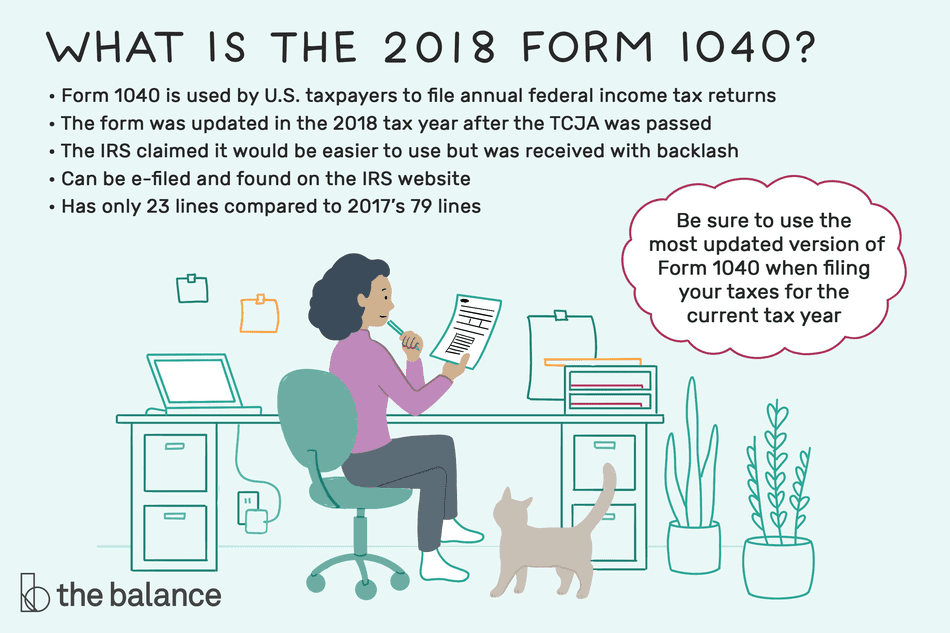 what is the 2018 form 1040? Form 1040 is used by U.S. taxpayers to file annual federal income tax returns. The form was updated in the 2018 tax year after the TCJA was passed. The IRS claimed it would be easier to use but was received with backlash. Can be e-filed and found on the IRS website. Has only 23 lines compared to 2017's 79 lines. Be sure to use the most updated version of Form 1040 when filing your taxes for the current tax year.