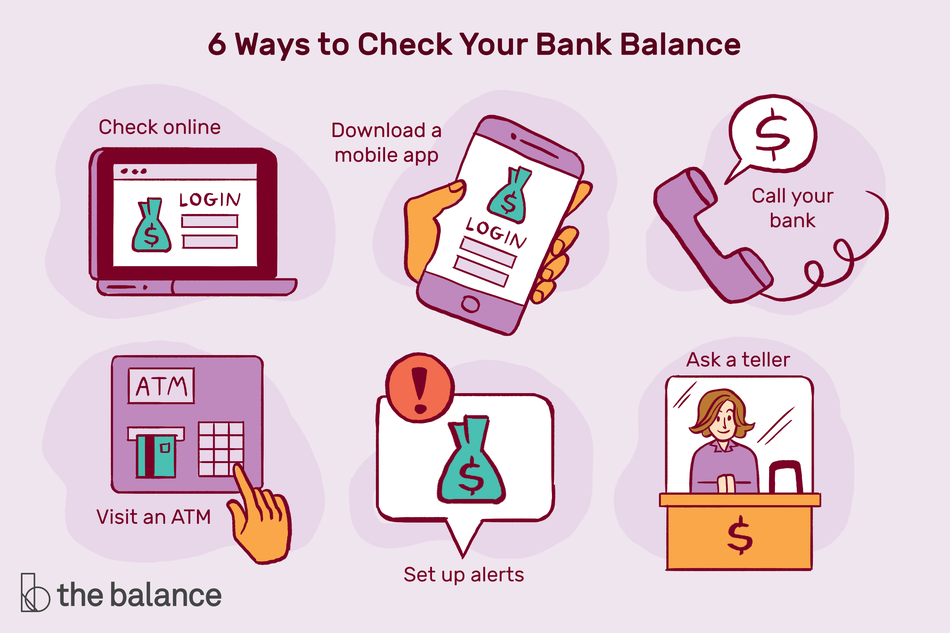 "Image shows six icons: a laptop on a banking site, a smartphone with a banking app open, a phone, an atm, a text alert with a moneybag in it, and a bank teller. Text reads: ""6 ways to check you bank balance: check online, download a mobile app, call your bank, visit at atm, set up alerts, ask a teller"""