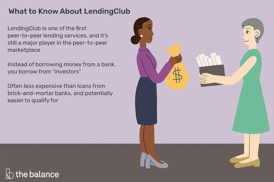 """Image shows one woman holding a bag of money, and the other holding a box full of documents. Text reads: """"What to know about lending club: lending club is one of the first peer-to-peer lending services, and it's still a major player in the peer-to-peer marketplace. Instead of borrowing money from a bank, you borrow from """"investors"""". Often less expensive than loans from brick-and-mortar banks, and potentially easier to qualify for"""""""