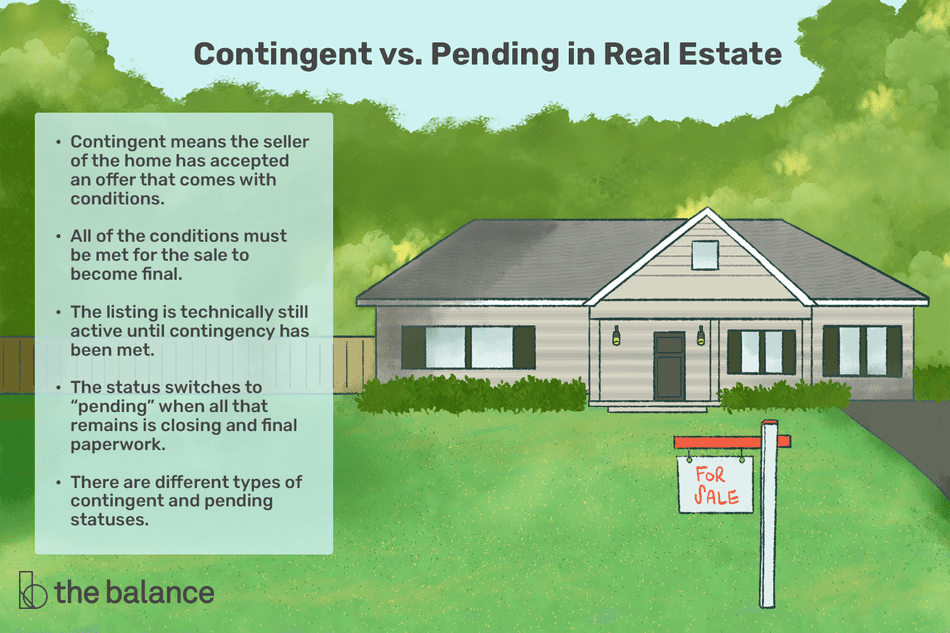 """contingent vs. pending in real estate: Contingent means the seller of the home has accepted an offer that comes with conditions that must be met for the sale to become final. The listing is technically still active until contingency has been met. The status switches to """"pending"""" when all that remains is closing and final paperwork. There are different types of contingent and pending statuses."""
