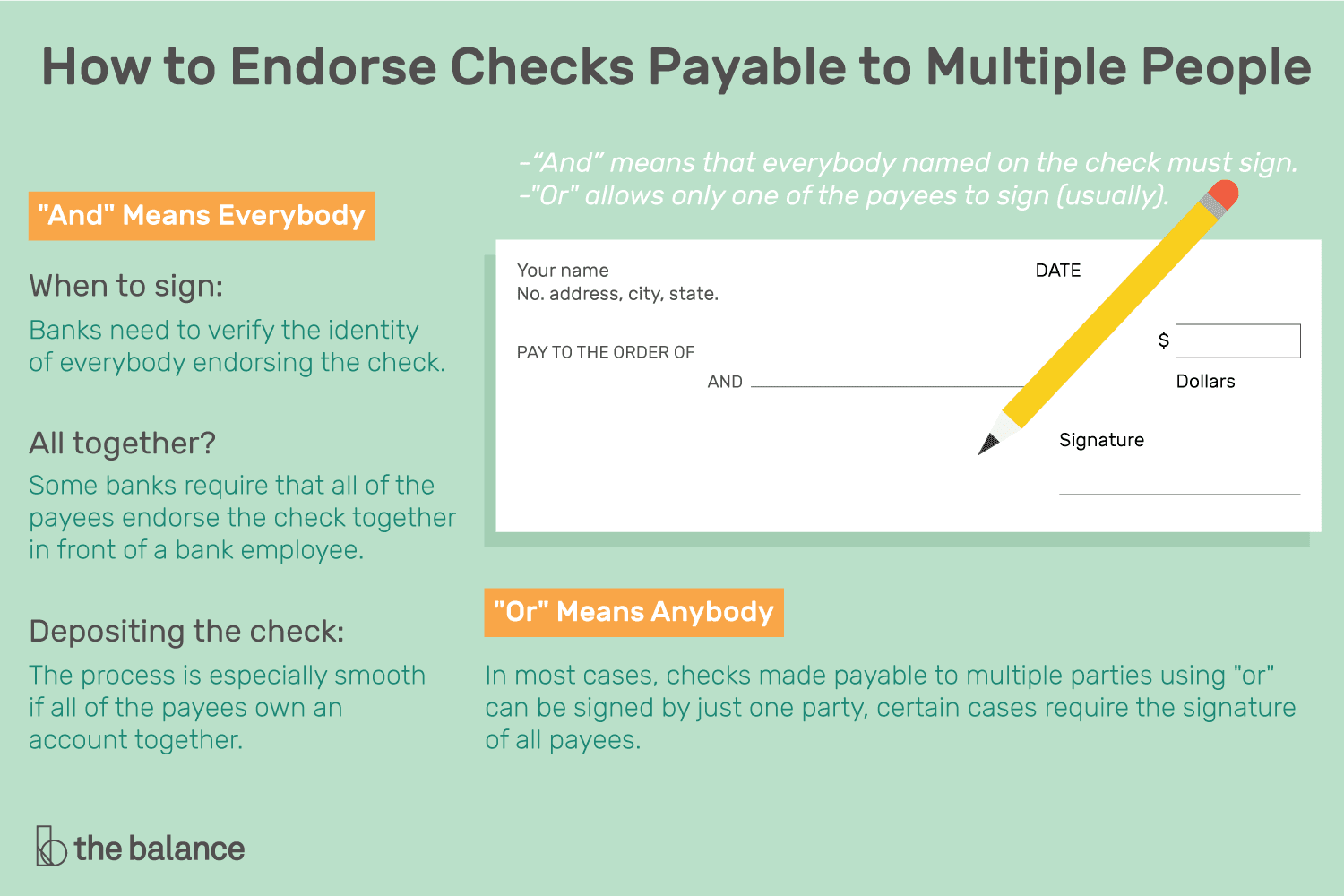 How To Endorse Write Checks To Multiple People