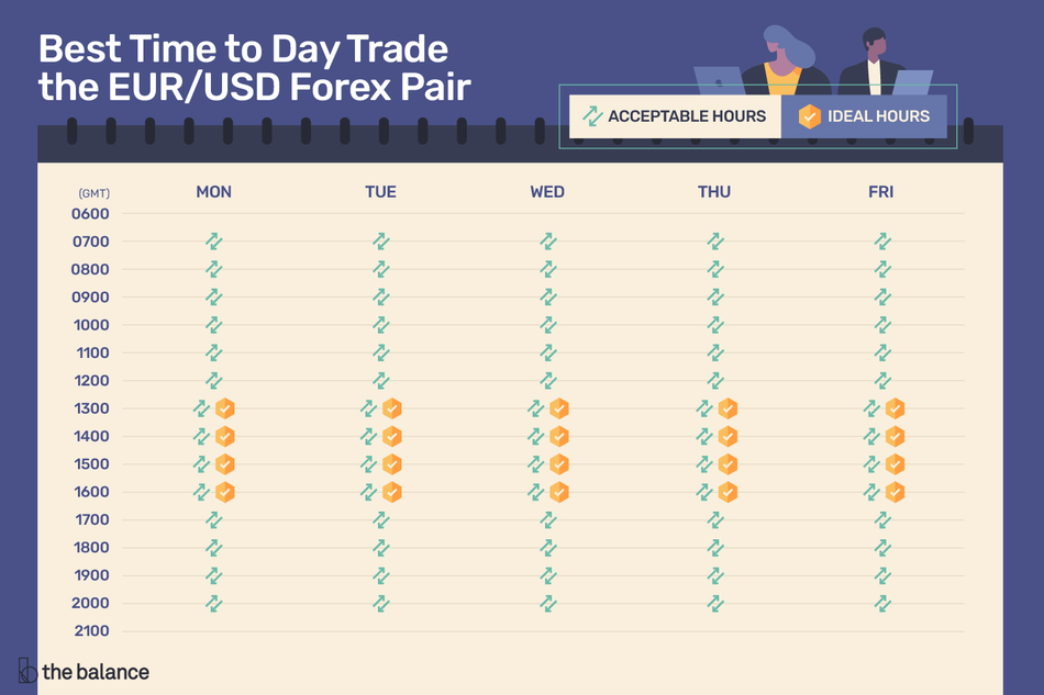 How Many Forex Trading Days Per Year