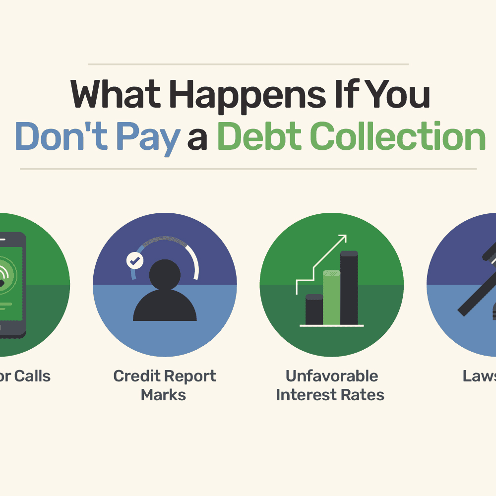 What Happens If You Don't Pay a Debt Collection