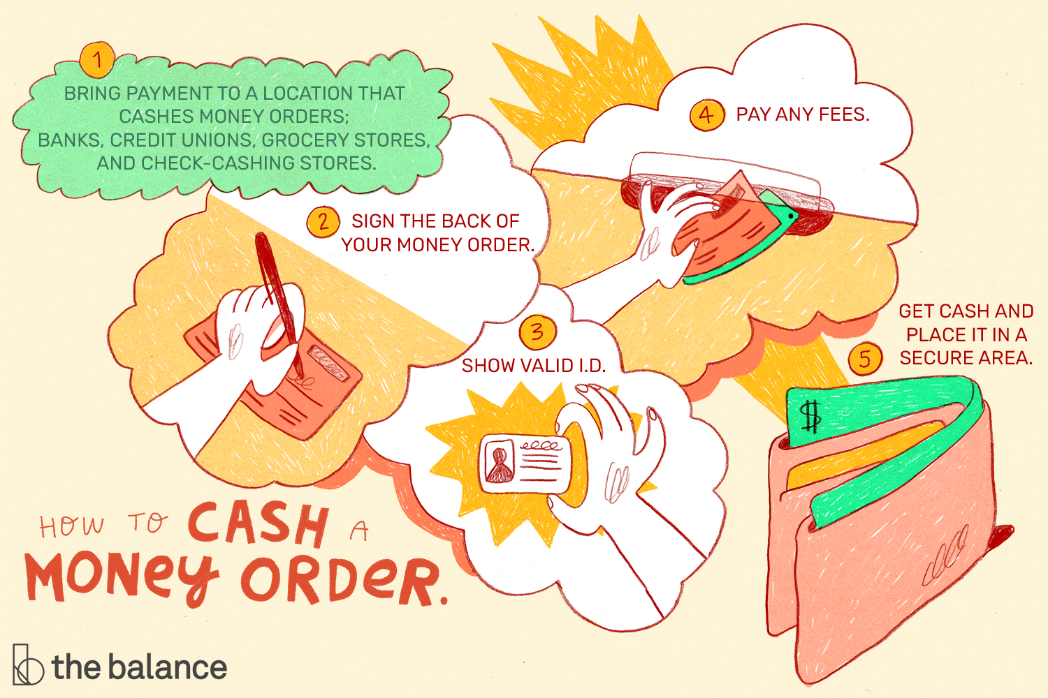 How And Where To Cash A Money Order