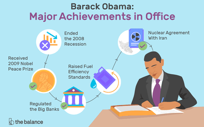 What Has Done 14 Significant Accomplishments
