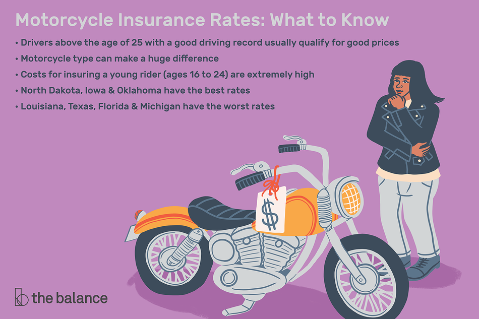 What Is the Average Motorcycle Insurance Cost?