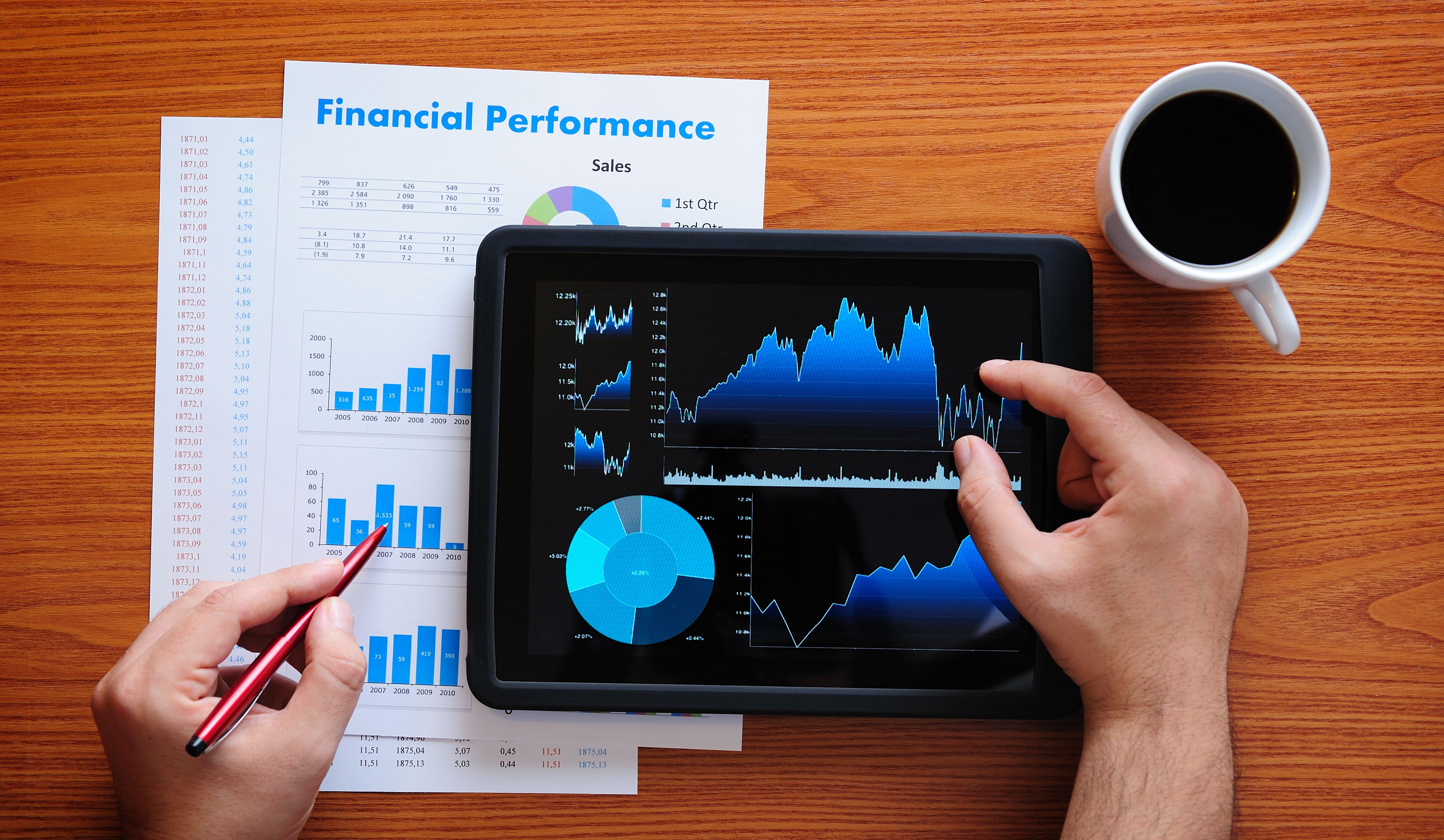 Return On Equity Roe And Income Statement Analysis