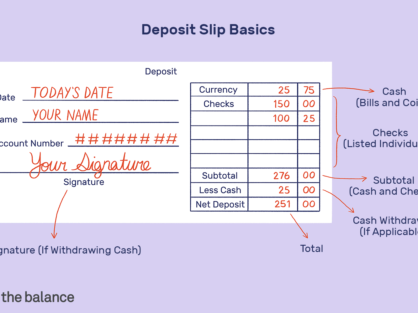 deposit form example  How to Fill Out a Deposit Slip