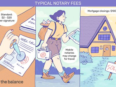 Image shows three panels: a notary stamping a document; a woman walking with a backpack full of envelopes; and the third shows a home that's been sold. Text reads: