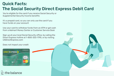 what you must know about the social security debit card 47c8b082ff2740a9a836e074fc5a6253 - Social Security Restricted Application Changes