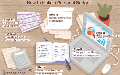 The Best Budget Spreadsheets