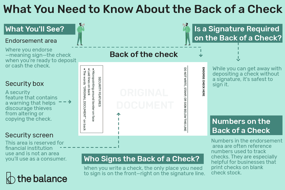 What You Need to Know About the Back of a Check