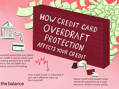 Image shows how credit card overdraft protection affects your credit: Overdraft protection can affect your credit if you've linked your checking account to a credit card or line of credit as a backup source of funding. Some credit card issuers treat overdraft payments as a cash advance, which is more costly. Your credit score is impacted if you can't afford to clear up the overdraft.