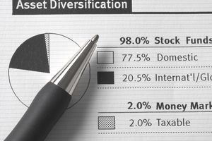 Investment statement depicting asset diversification and allocation.