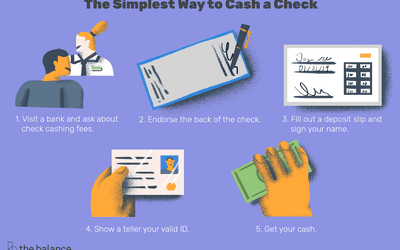 Learn How to Verify a Check Before Depositing