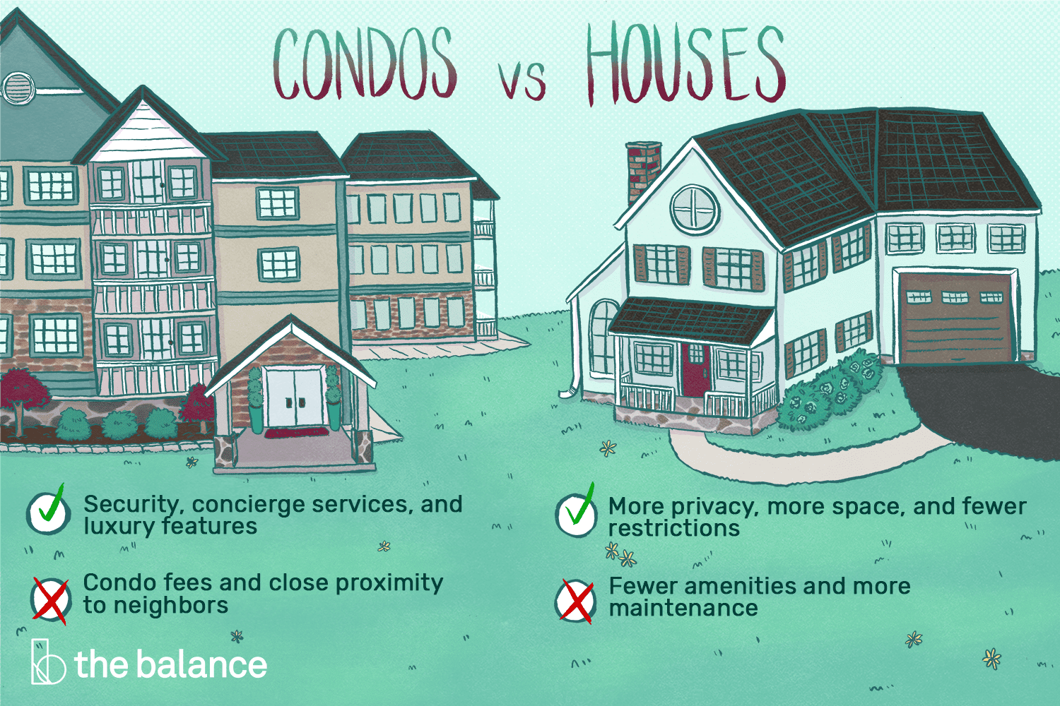 Condos vs  Houses: Which Is Better to Buy?