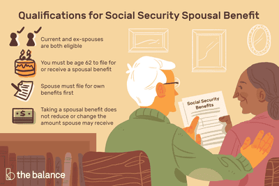 qualifications for social security spousal benefit: current and ex-spouses are both eligible, you must be age 62 to file for or receive a spousal benefit, spouse must file for own benefits first, taking a spousal benefit foes not reduce or change the amount spouse may receive