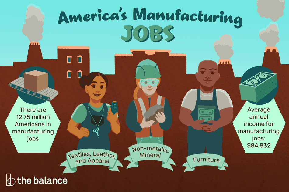 "Image shows three people wearing utility type clothing. Text reads: ""America's Manufacturing Jobs: There are 12.75 million americans in manufacturing jobs; textiles, leather, and apparel; non-metallic mineral; furniture; average annual income for manufacturing jobs; $84,832"""